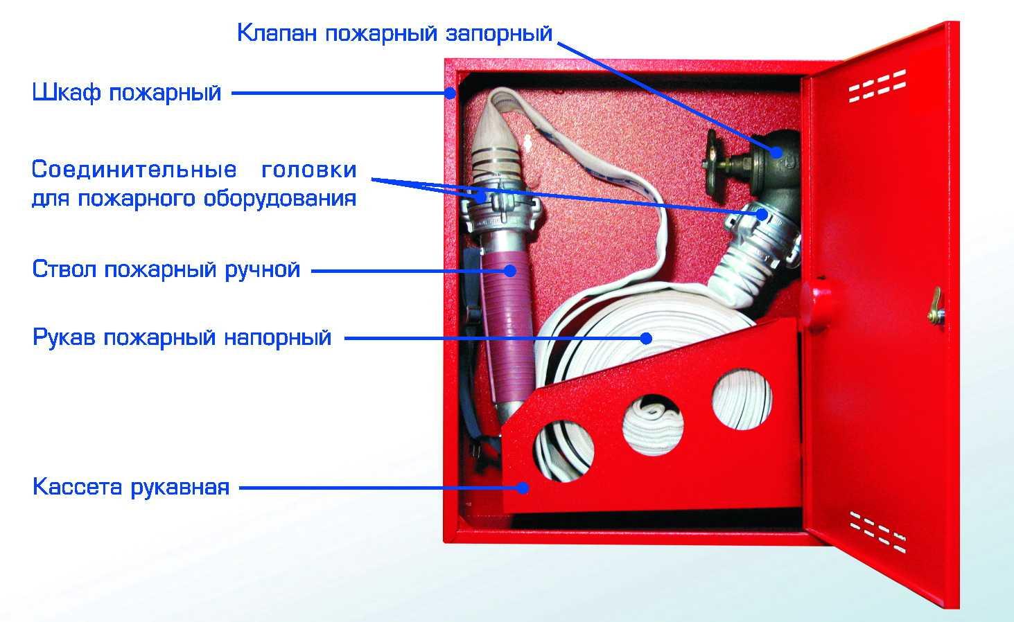 СП 8131302009 Свод правил Системы противопожарной